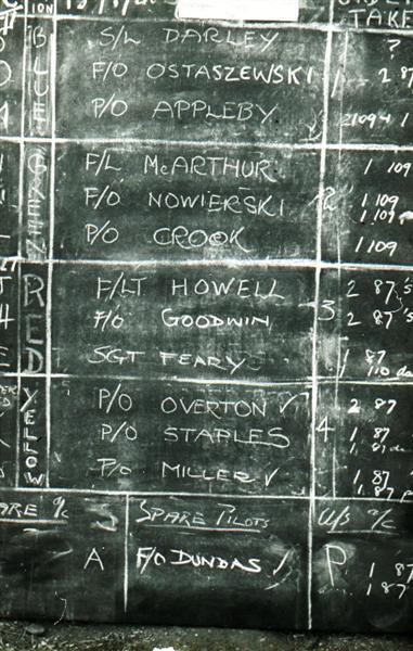 warmwell board